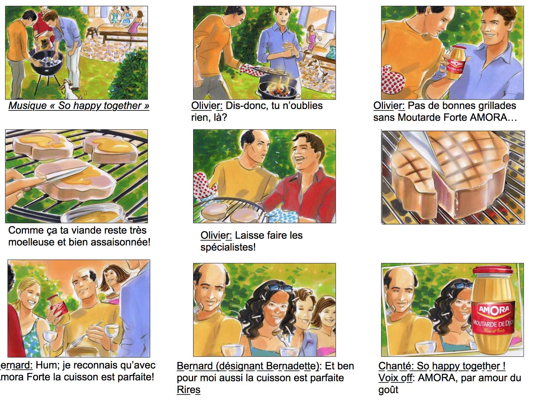 Übersetzung ins Englische der Werbung von Amora